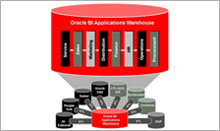 OracleBI-APPS